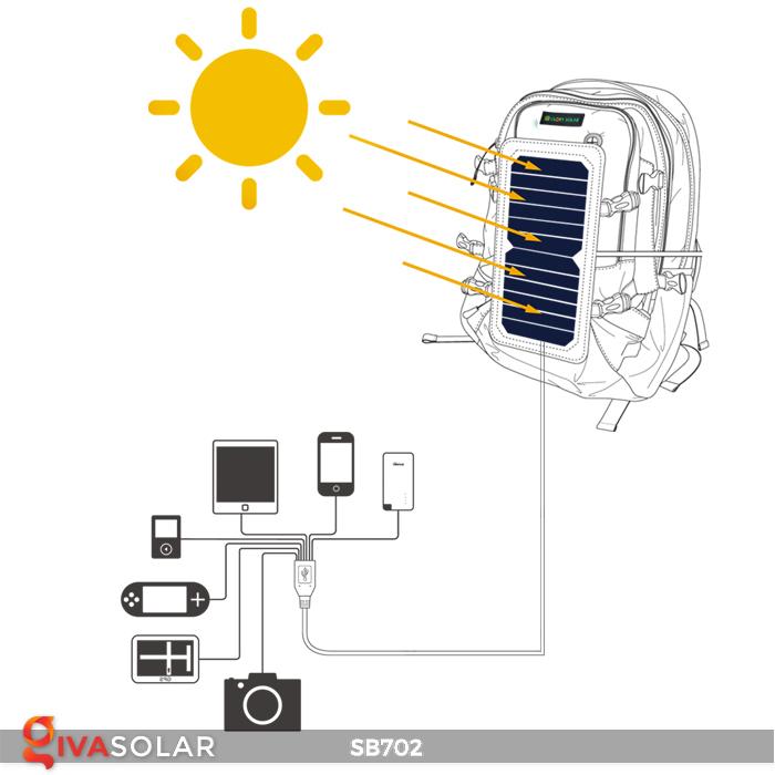 Ba lô sử dụng năng lượng mặt trời SB702 7