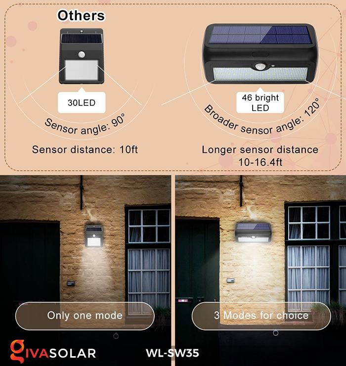 Đèn LED treo tường năng lượng mặt trời WL-SW35 21