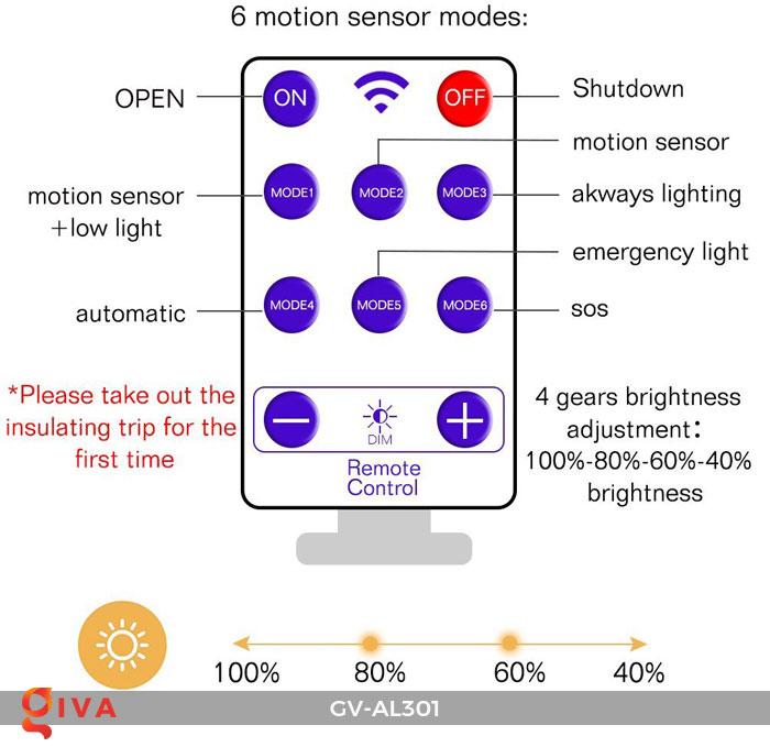 Đèn năng lượng mặt trời đa năng có Bluetooth phát nhạc AL301 15