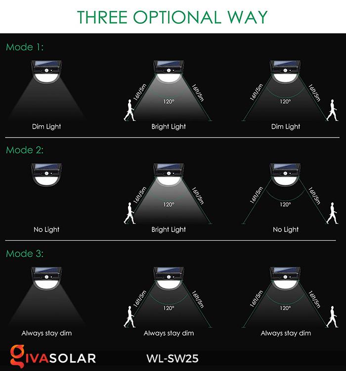 Đèn treo tường năng lượng mặt trời WL-SW25 12