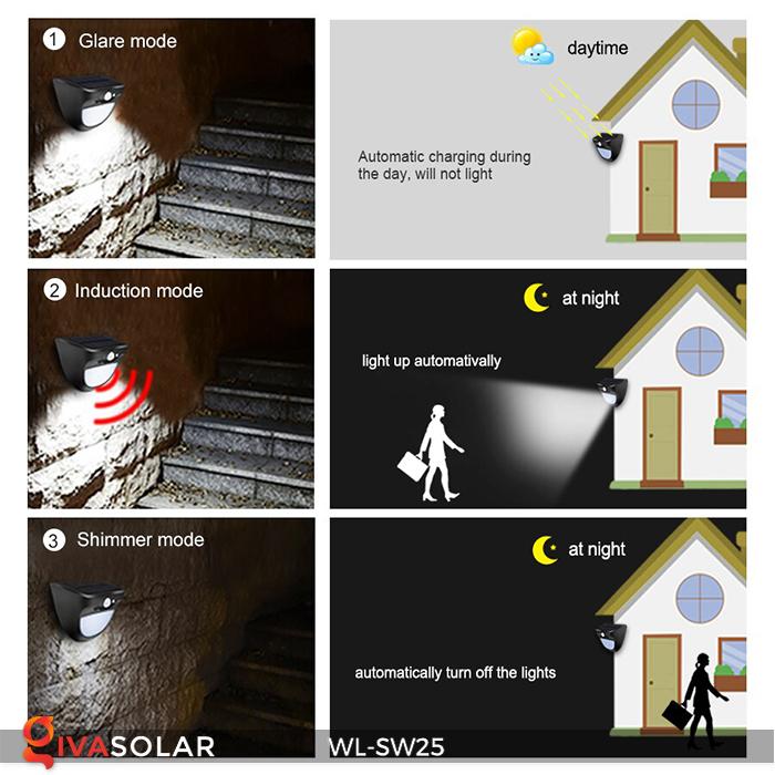 Đèn treo tường năng lượng mặt trời WL-SW25 14