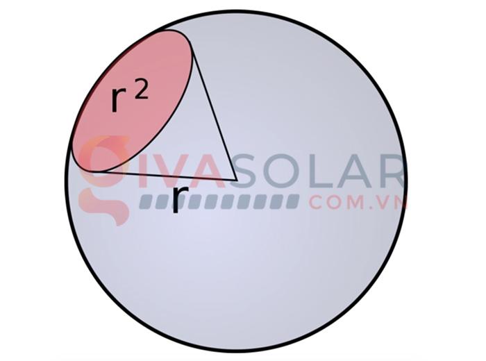 Tìm hiểu quang thông (lumen), độ rọi (lux) và cách tính tiêu chuẩn 3