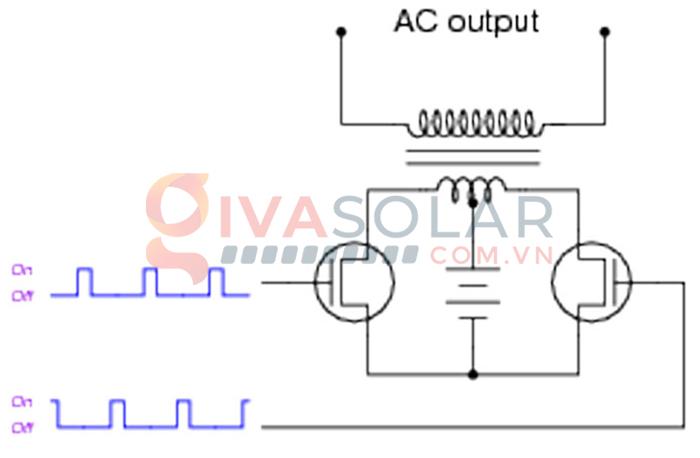Inverter - biến tần là gì? Và ứng dụng của nó trong thực tế 1