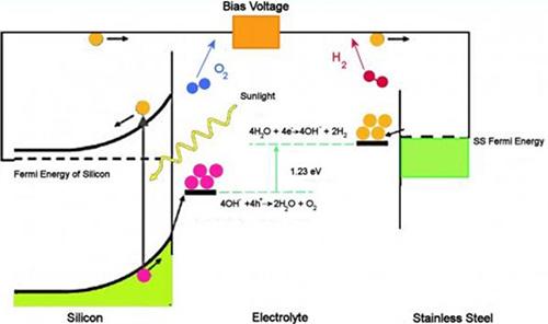 Các loại pin năng lượng mặt trời và ứng dụng của chúng 14