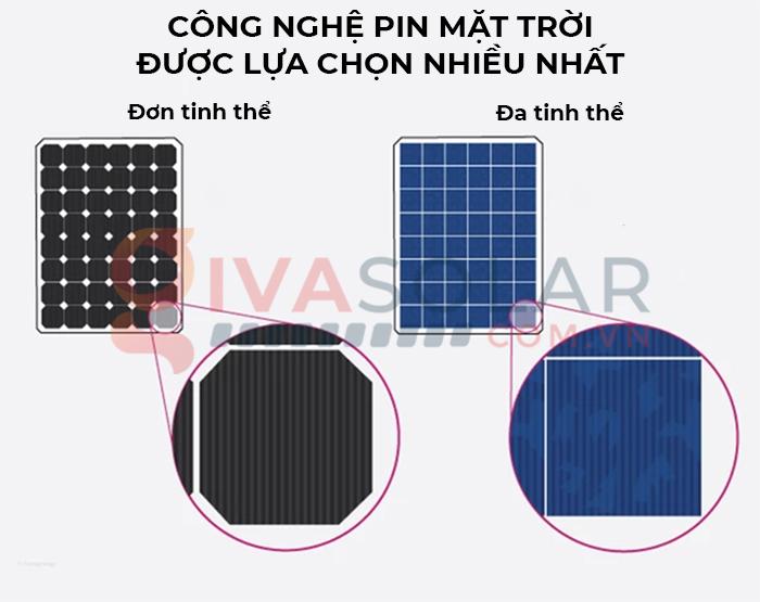 Giá tấm pin năng lượng mặt trời tại Việt Nam năm 2019 1