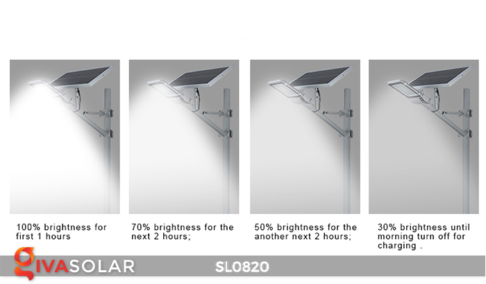 Đèn đường LED năng lượng mặt trời cao cấp SL0820 9