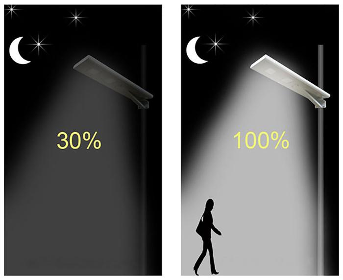 Tìm hiểu về đèn đường năng lượng mặt trời tất cả trong một 4