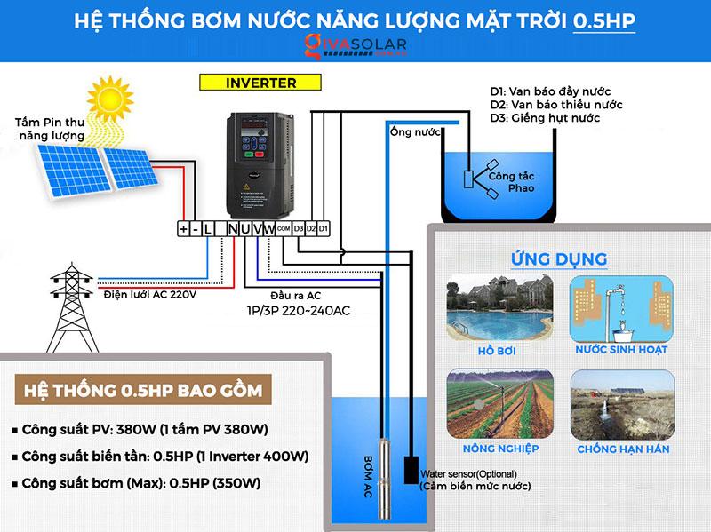 Hệ thống bơm nước bằng năng lượng mặt trời công suất 0.5HP 1