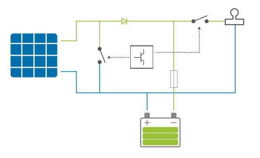 So sánh bộ điều khiển sạc năng lượng mặt trời MPPT và PWM 1