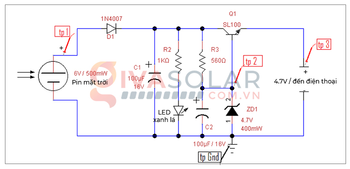 Những phương pháp mạch điều khiển sạc năng lượng mặt trời phổ biến 1
