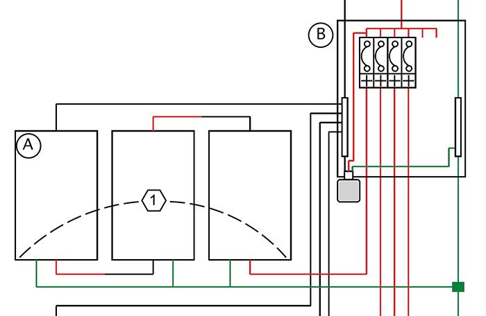 Các yêu cầu của bảng điều khiển điện năng lượng mặt trời 1