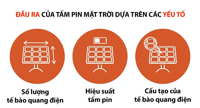 Công suất 1 tấm pin năng lượng mặt trời 1